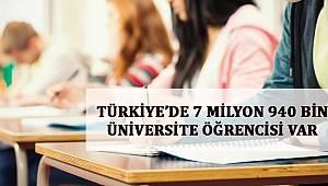 Türkiye'de 7 Milyon 940 Bin Üniversite Öğrencisi Var